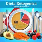 dieta ketogenica alimente
