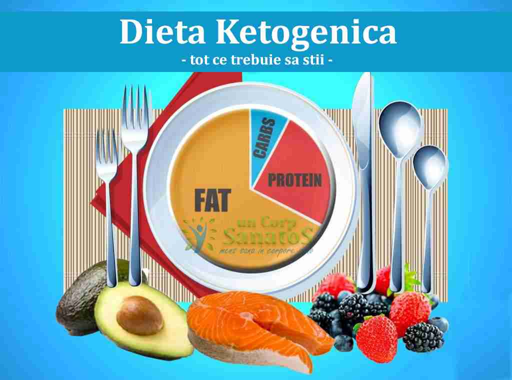 Dieta ketogenica retete