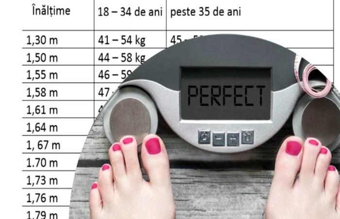 cum pot să pierd greutatea la 46)